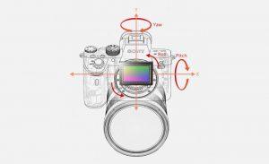 Sony a7 III vs Canon 6D Mark II - iJourneys